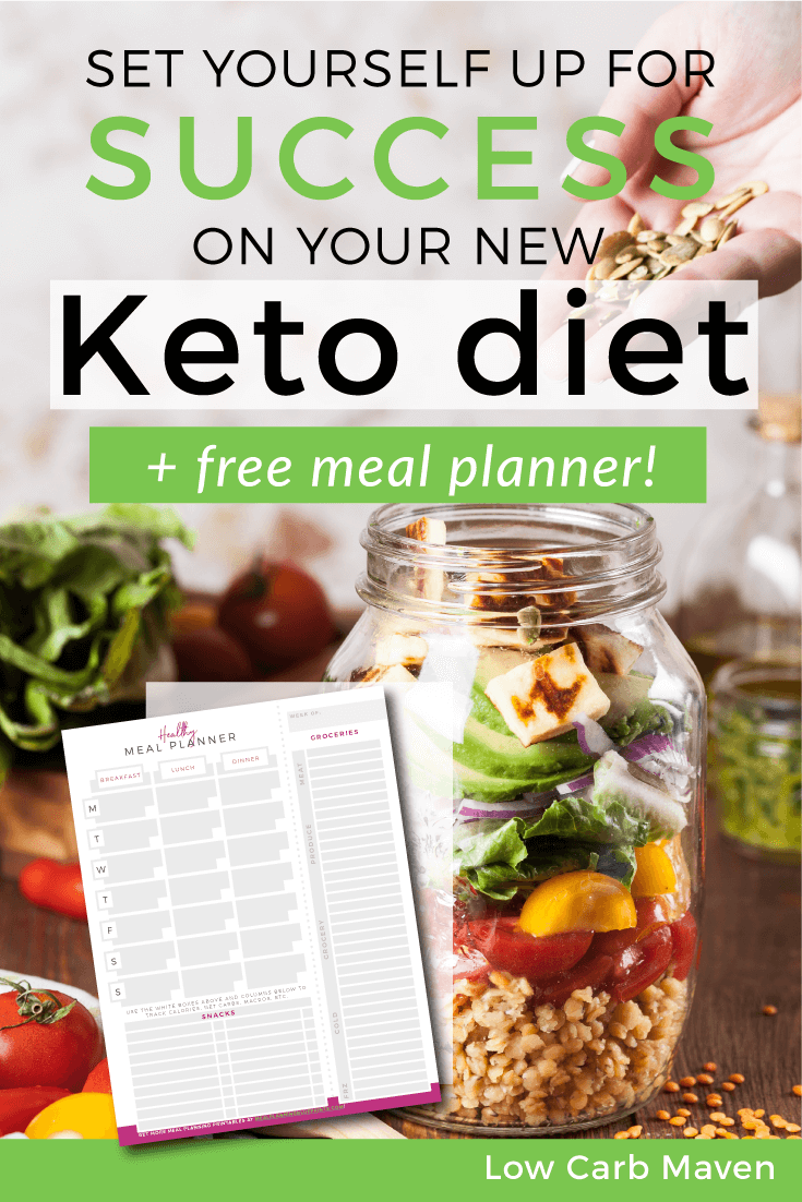 How to set yourself up for success on your new Keto Diet ...